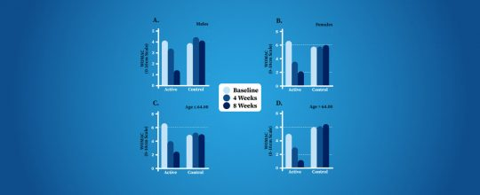 research-knee-oa-patients-on-apos-show-both-subjective-and-objective-improvement